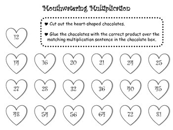 Valentine Math - Mouthwatering Multiplication