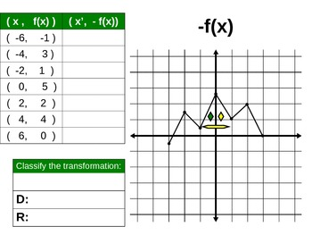 Move the Monster - Exercises in Graph Transformations