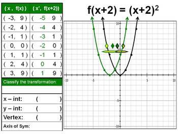 Move the Quadratic - Exploring Transformations of the Parent Quadratic