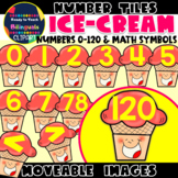 Moveable NUMBERS (0-120): ICE-CREAM CONES TILES