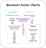 Movement Anchor Charts for Music Class