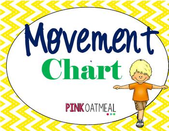 Movement Chart