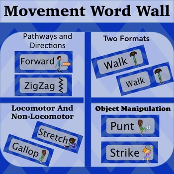 Physical education flash cards resources lesson plans teachers movement words blue locomotor non locomotor directions and pathways publicscrutiny Image collections