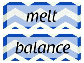 Movement Words for Music, Dance, or Movement - BLUE Chevron