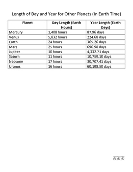 Movement of Earth: Understanding Planets