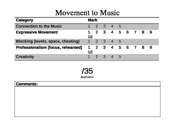 Movement to Music Rubric