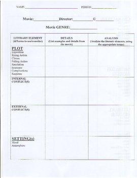 Movie Analysis Chart (General)