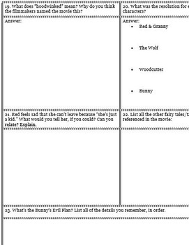 Movie Analysis: Hoodwinked (Extensive; advanced) Word Doc