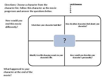 movie character analysis