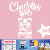 Charlotte's Web Movie Guide | Film Questions | Worksheet (