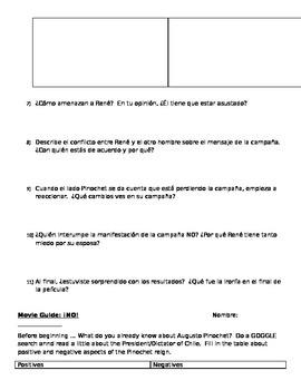 """Movie Guide """"NO""""  (Pinochet Plebiscite)"""