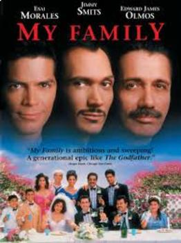 Movie Guide in Spanish for the movie: Mi Familia or My Family (1995)