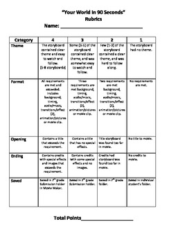 Movie Maker Project with Rubrics