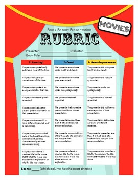 Movie Report Presentation Rubric