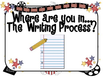 Movie Theme Writing Process Posters and Management System with Picture Clues