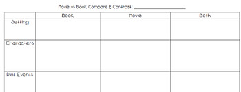 Movie Vs Book: Works with any novel/movie combination! CommonCoreAligned