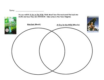Movie and Book Compare and Contrast