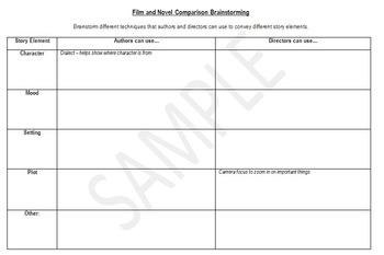 how to write a comparison essay graphic organizer