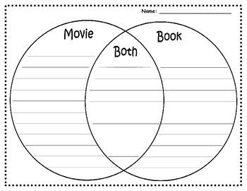 Movie vs. Book Venn Diagram