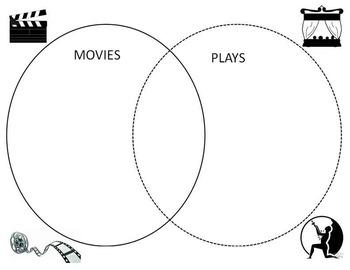 Movies Versus Plays Vinn Diagram