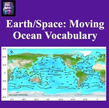 Moving Ocean Vocabulary