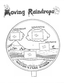 Water Cycle - Moving Raindrops