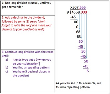 Moving from Remainders to Decimal Quotients