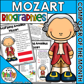 Mozart Biographies (Composer of the Month)
