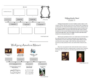 Mozart Biography & Timeline Activity