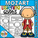 Mozart Listening Glyphs (Composer of the Month)