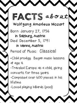Mozart Mini Board