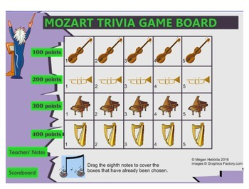 Mozart Trivia Game - Elementary Music - Composer Jeopardy Series #2