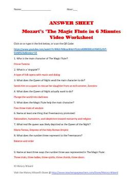 Mozart's 'The Magic Flute' in 6 Minutes Video Worksheet