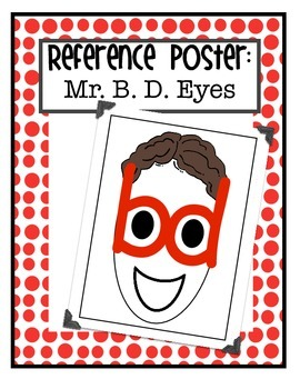 Mr. BD Eyes: A Poster to Assist Students with Writing B and D