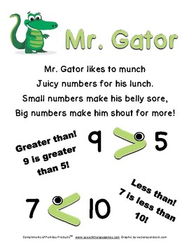 Mr. Gator