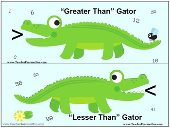 Greater Than Less Than Number Activities
