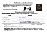 Mr Haugers Rules for Civil Discussion in the Classroom and Three Step Refutation