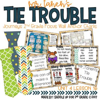 Mr. Tanen's Tie Trouble Focus Wall Anchor Charts and Word Wall Cards