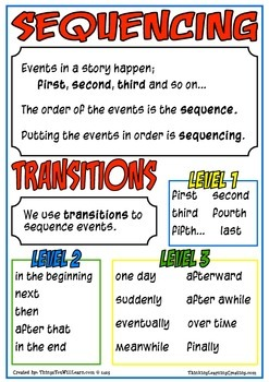 Mrs. Brown Went to Town Sequence and Summarize