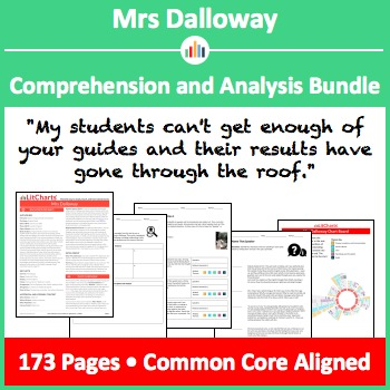 Mrs Dalloway – Comprehension and Analysis Bundle