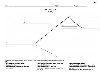Mrs. Flowers Plot Map