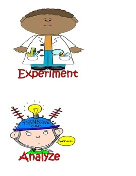Ms. Abbott Teaches Scientific Method icons