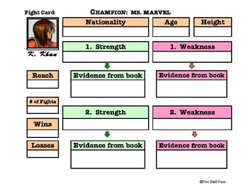 Ms. Marvel Fight Card -- Character Analysis