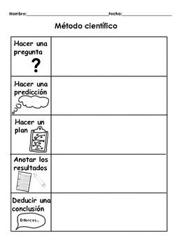 Método científico - Scientific Method (SPANISH AND ENGLISH)