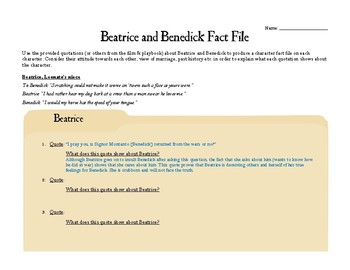 Much Ado About Nothing: Beatrice and Benedick Fact File