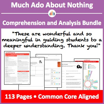 Much Ado About Nothing – Comprehension and Analysis Bundle