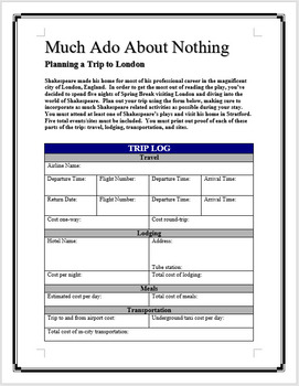 Much Ado About Nothing - Planning a trip to London