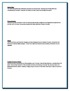 Much Ado About Nothing - Shakespeare - Group Critical Response Questions