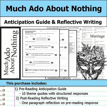 Much Ado About Nothing by William Shakespeare - Anticipation Guide & Reflection