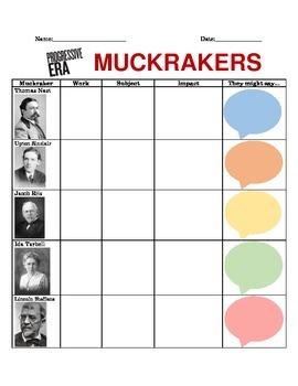 Muckrakers Graphic Organizer- Progressive Era